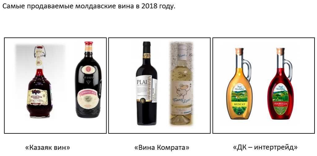 ТОП-вина